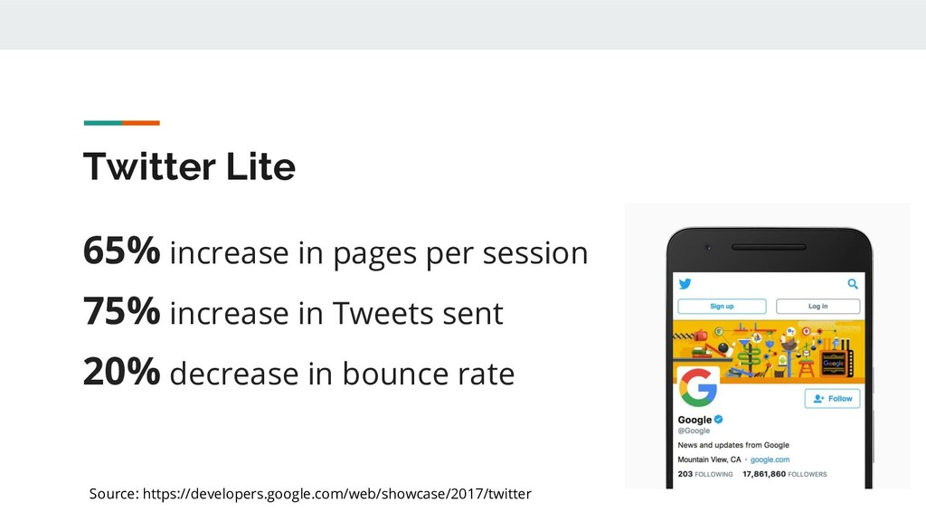 Twitter Lite 65% increase in pages per session ...
