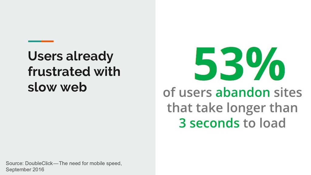 Users already frustrated with slow web Source: ...