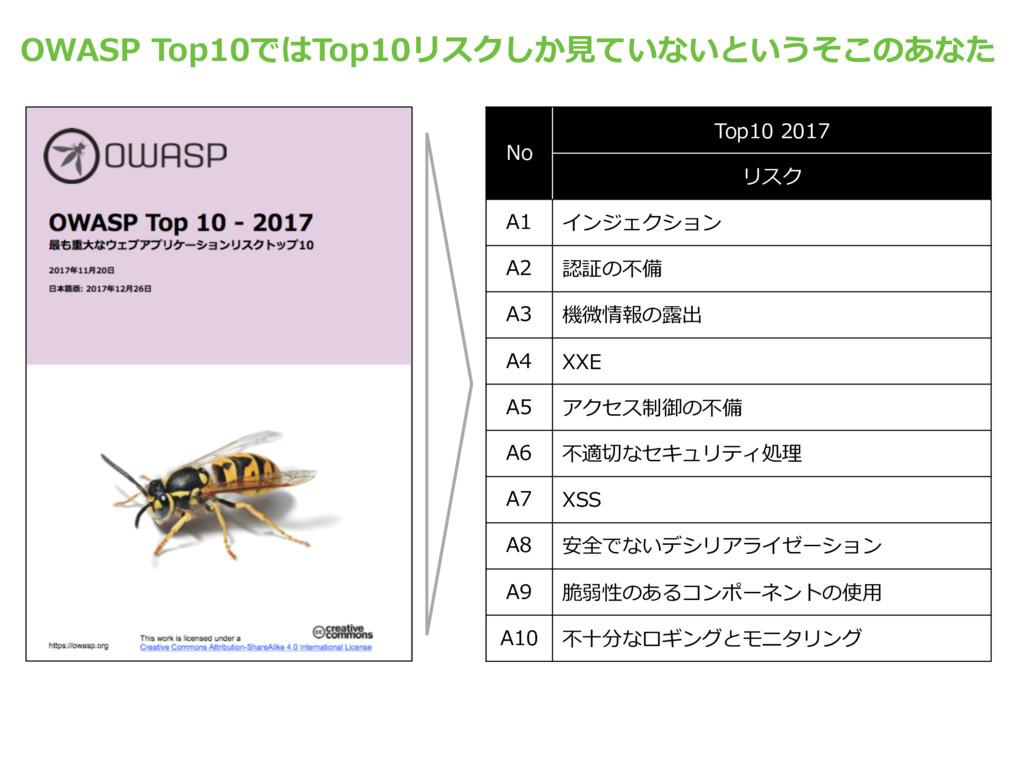 OWASP Top10ではTop10リスクしか⾒ていないというそこのあなた No Top10 ...