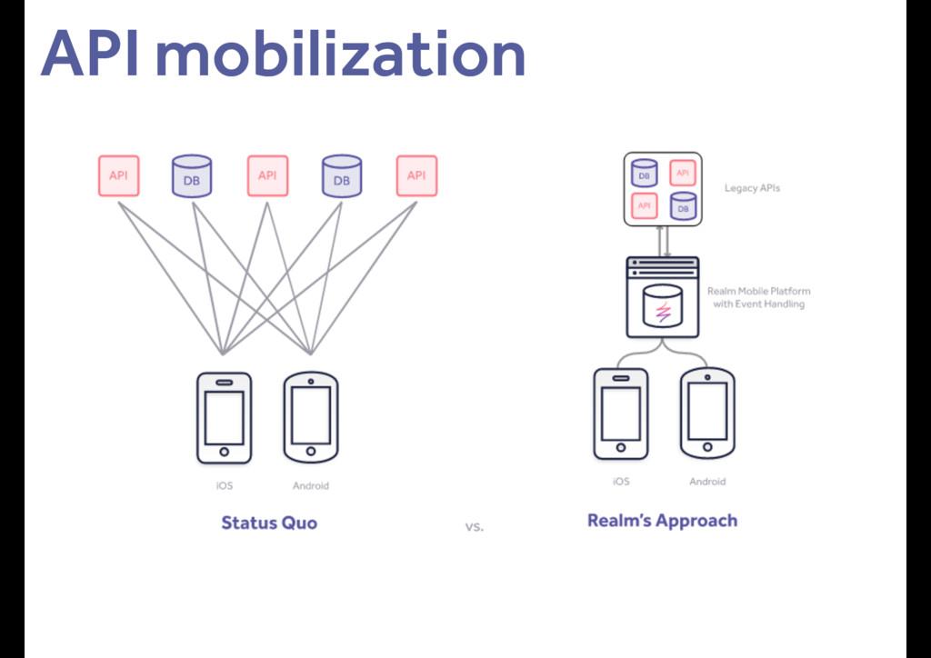 API mobilization