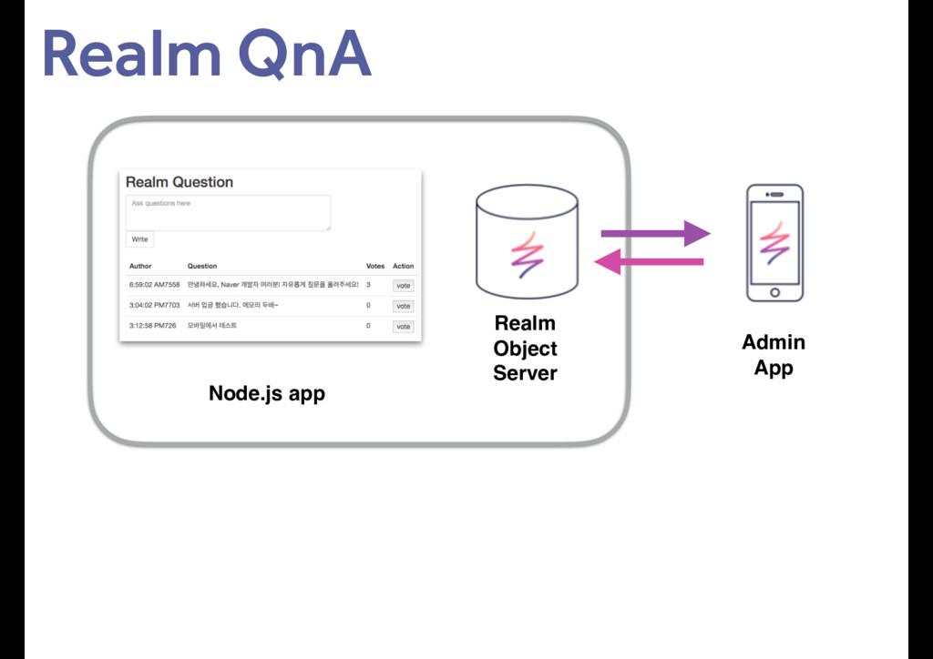 Realm QnA Realm Object Server Admin App Node.js...