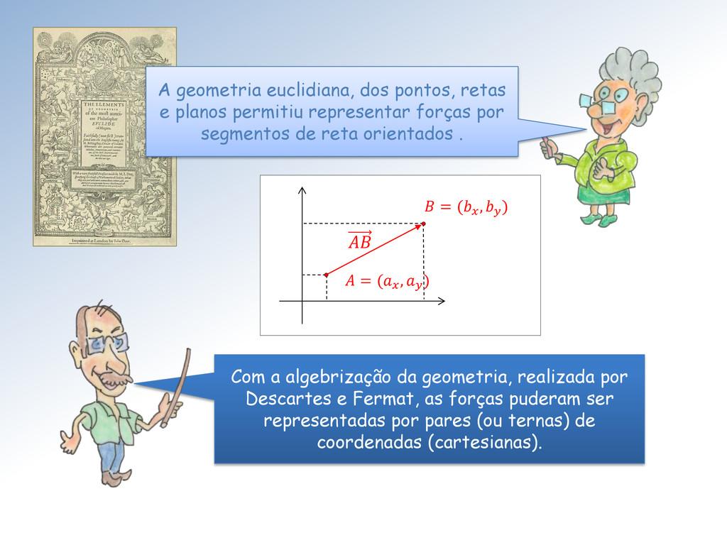 Com a algebrização da geometria, realizada por ...