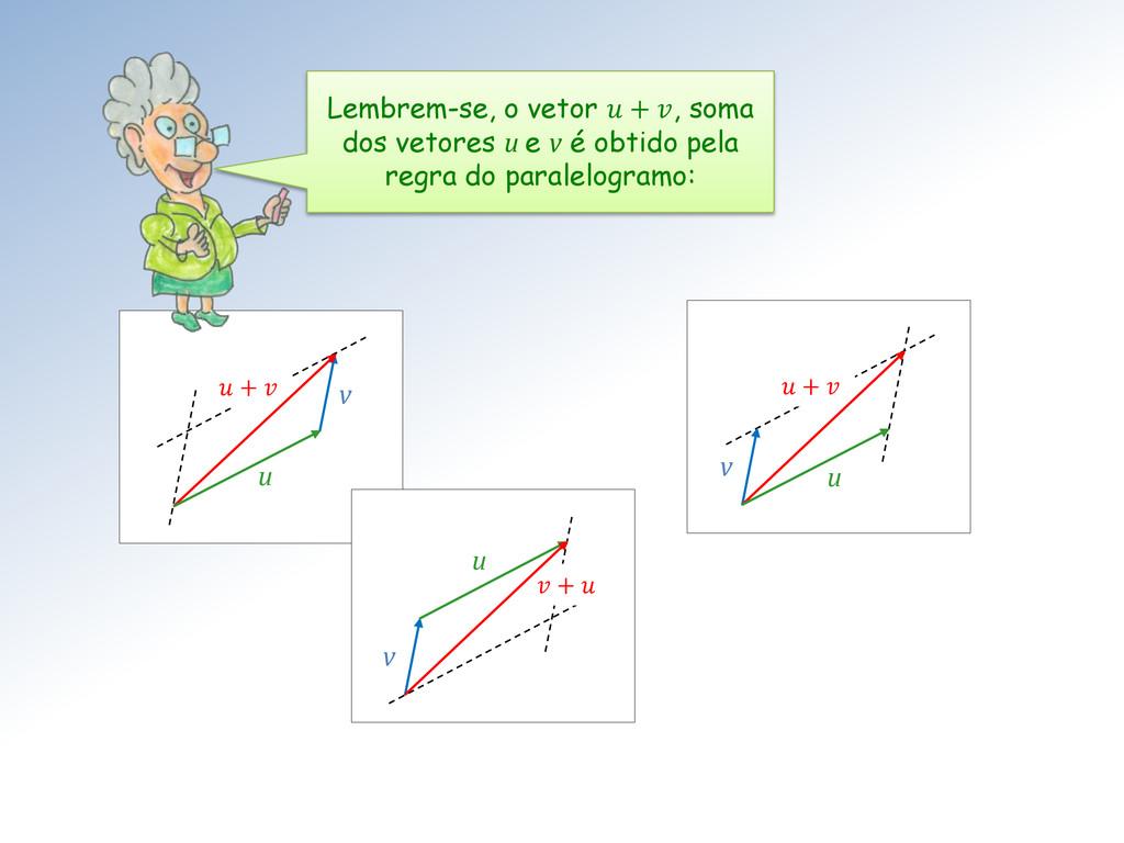 +  u v  +  u v  +  u v Lembrem-se, o vetor  + ...