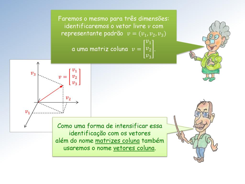 = 1 2 3 1 2 3 Faremos o mesmo para três dimens...