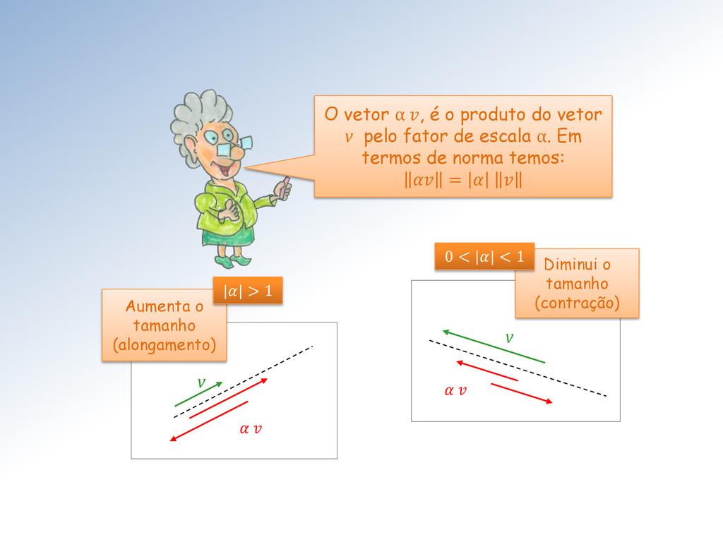 O vetor α , é o produto do vetor v pelo fator d...