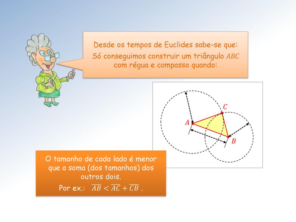 A C B Desde os tempos de Euclides sabe-se que: ...