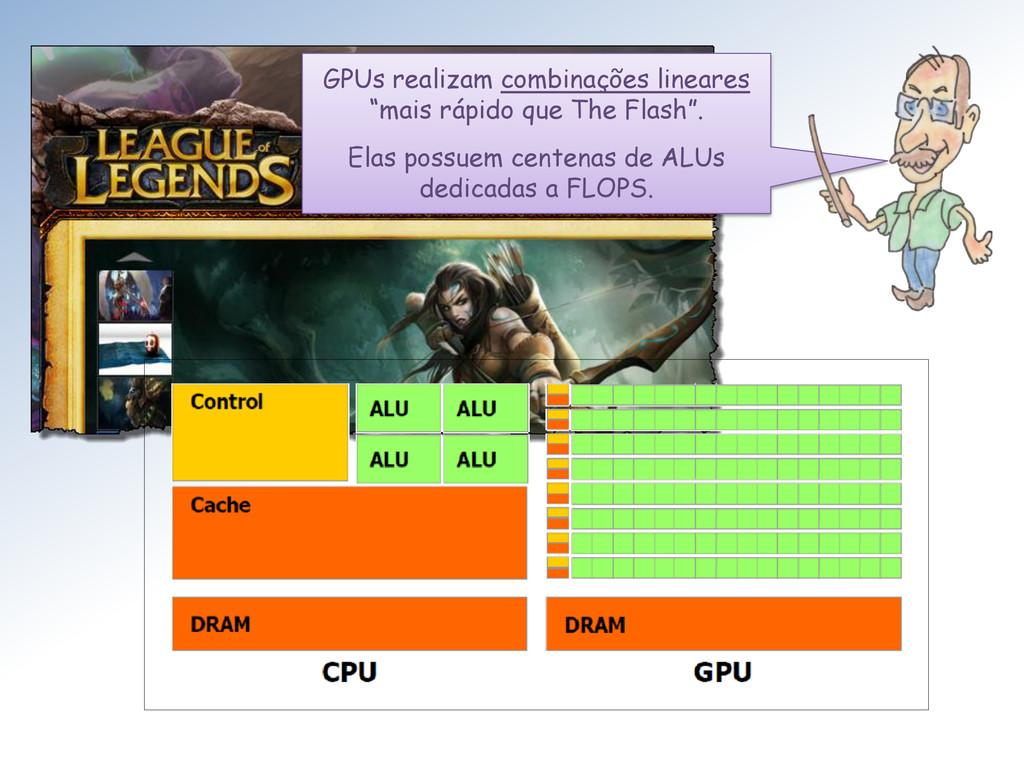 """GPUs realizam combinações lineares """"mais rápido..."""