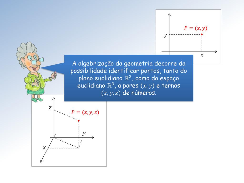 x y  = (, ) x z y  = (, , ) A algebrização da g...