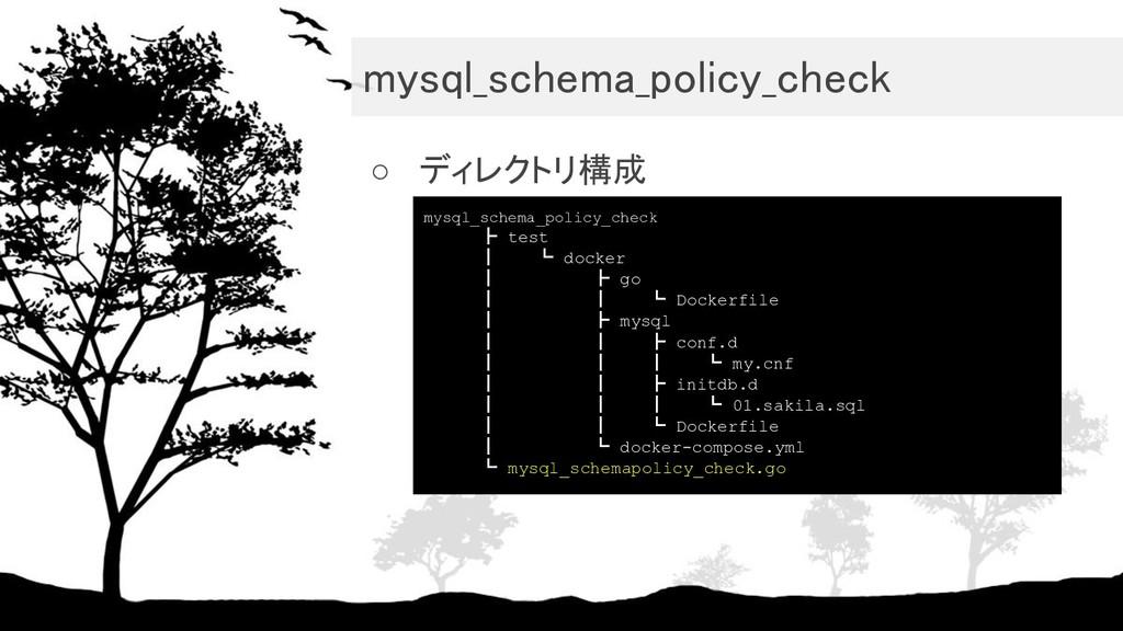 mysql_schema_policy_check ○ ディレクトリ構成 mysql_sc...