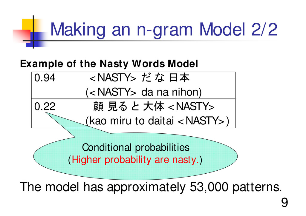 9 Making an n-gram Model 2/2 Example of the Nas...
