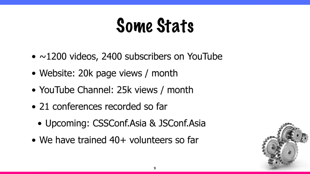 Some Stats • ~1200 videos, 2400 subscribers on ...