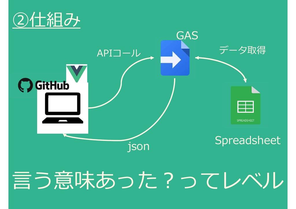 ②仕組み GAS Spreadsheet APIコール json データ取得 言う意味あった?...