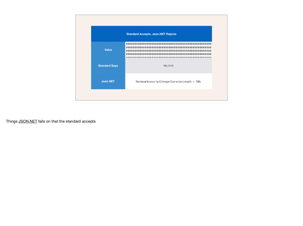 Standard Accepts, Json.NET Rejects Value 888888...