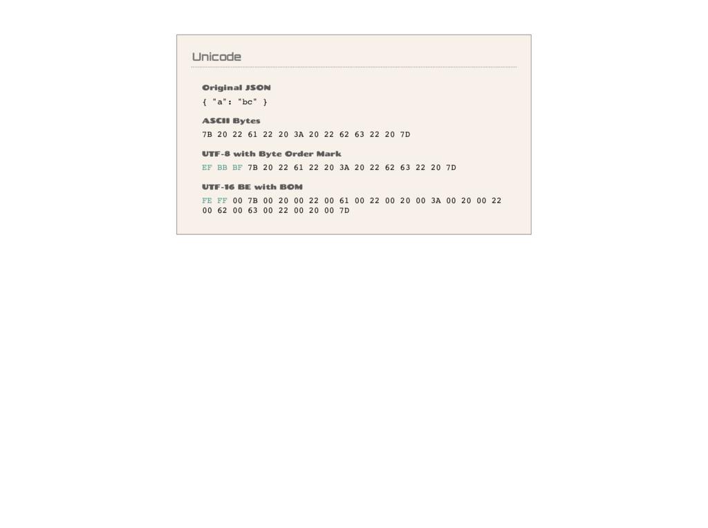 """Unicode Original JSON { """"a"""": """"bc"""" } ASCII Bytes..."""