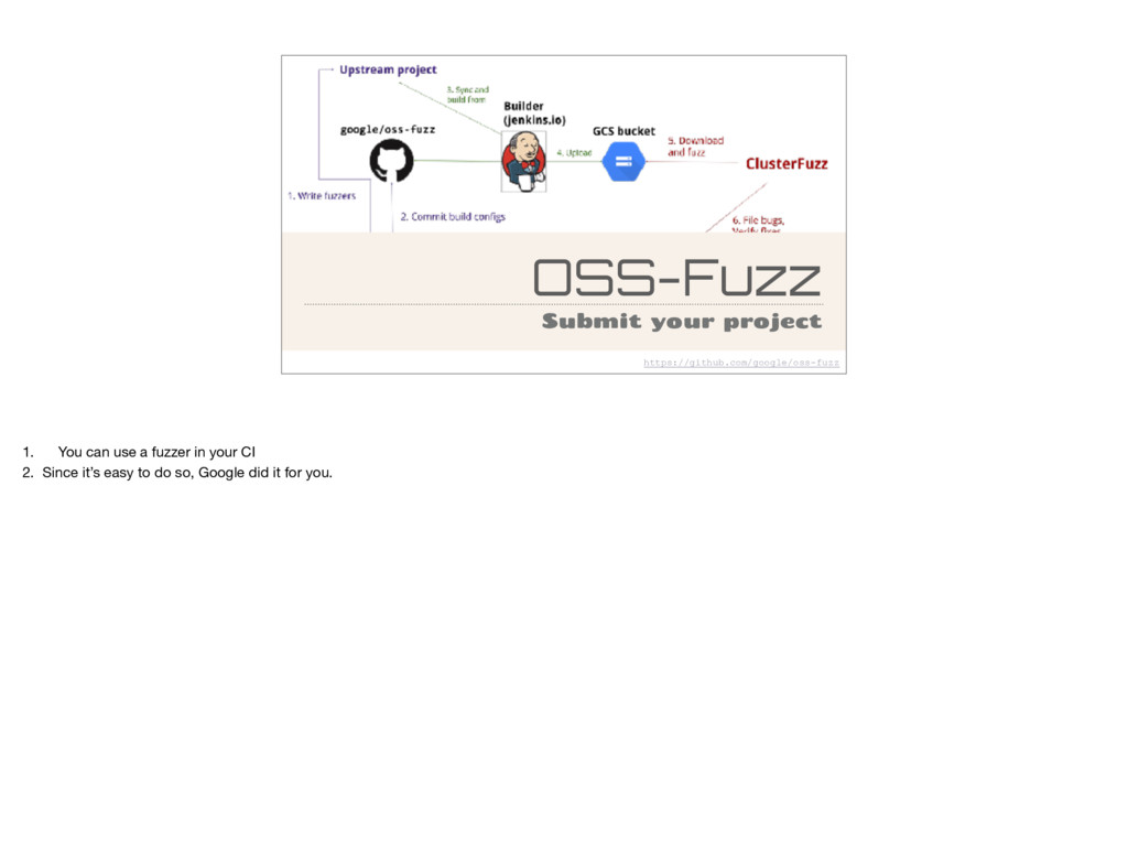 OSS-Fuzz Submit your project https://github.com...