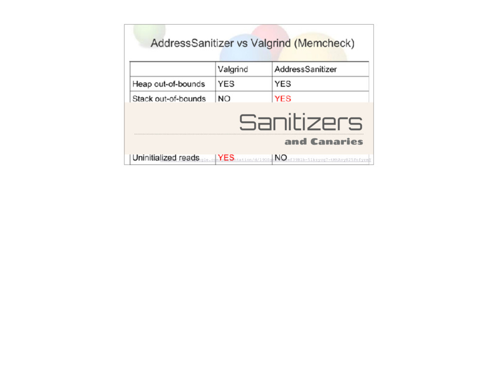 Sanitizers and Canaries https://docs.google.com...