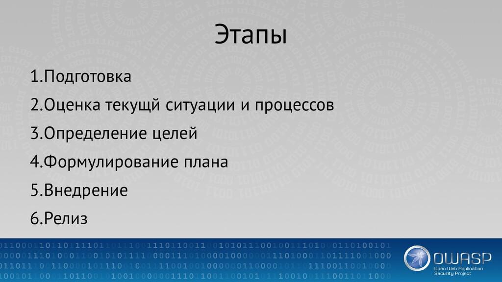 Этапы 1.Подготовка 2.Оценка текущй ситуации и п...
