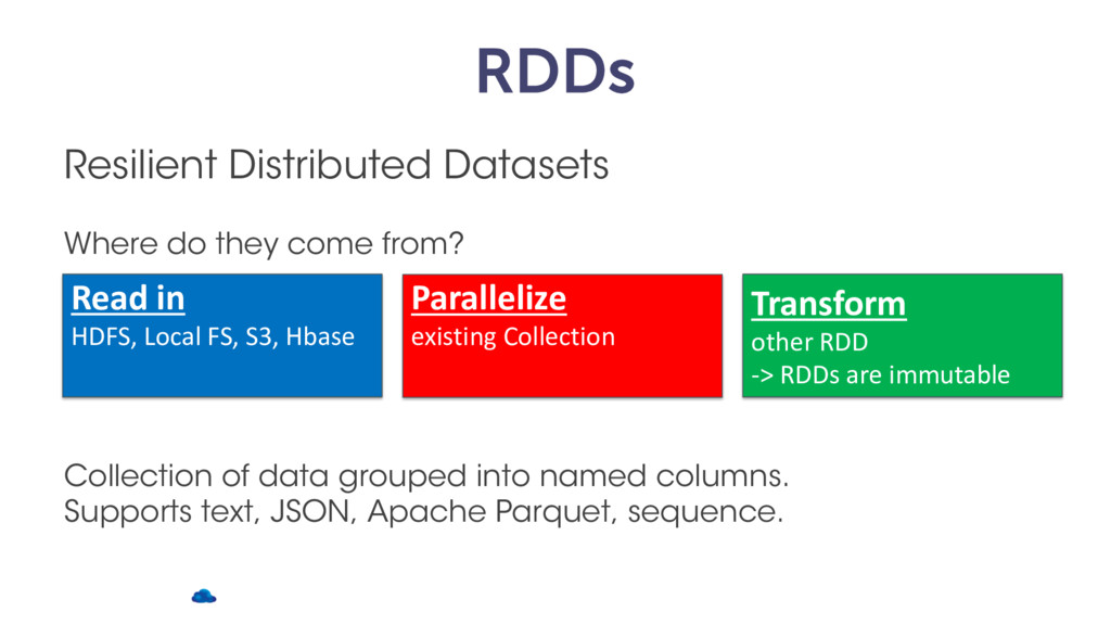 RDDs Resilient Distributed Datasets Where do th...