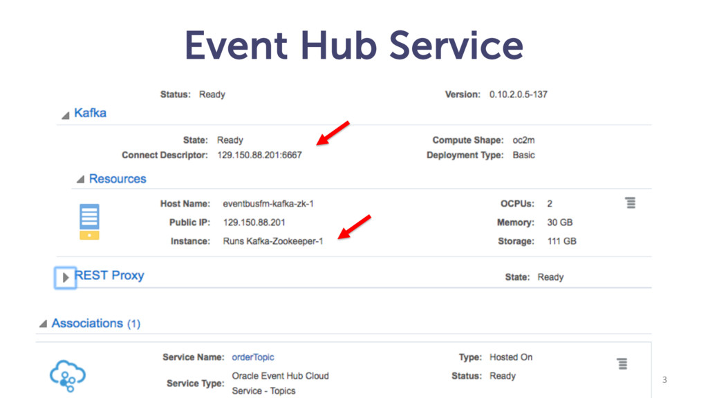 Event Hub Service munz & more #53