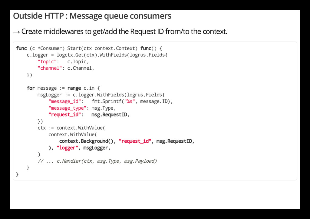 Outside HTTP : Message queue consumers → Create...