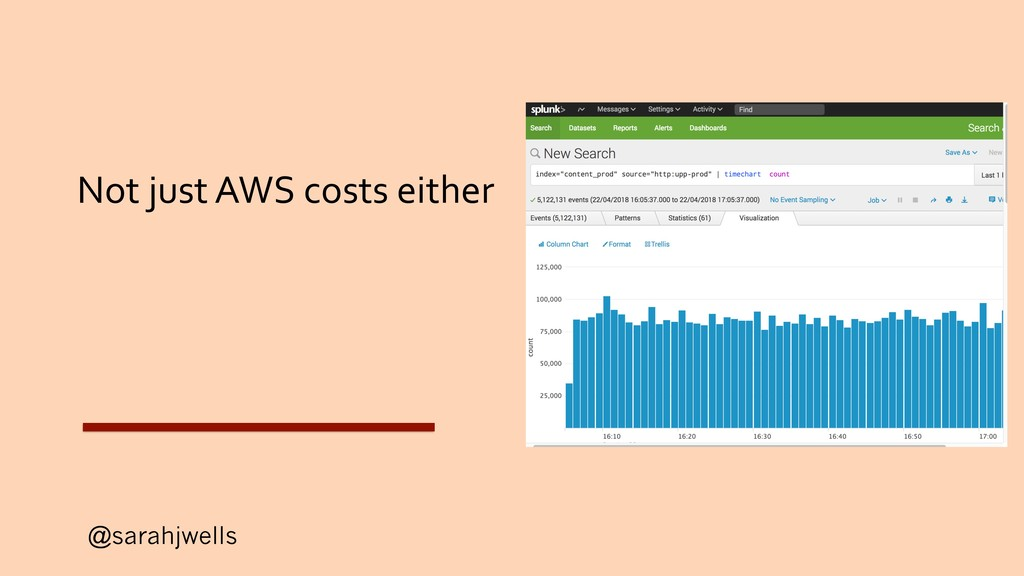 @sarahjwells Not just AWS costs either