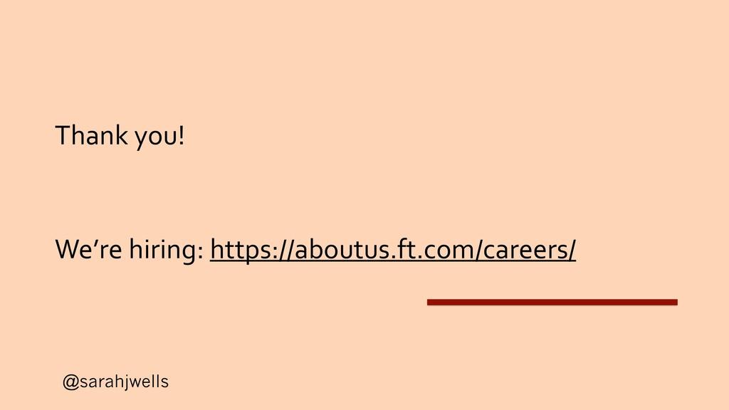 @sarahjwells Thank you! We're hiring: https://a...