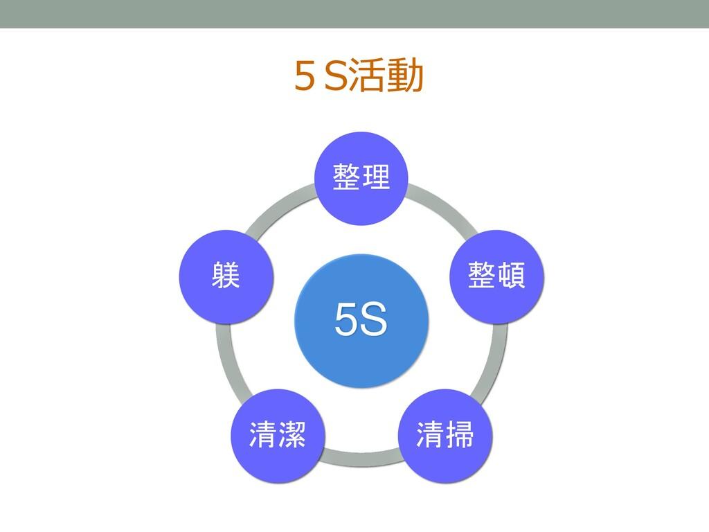 5S活動 5S 整理 整頓 清掃 清潔 躾
