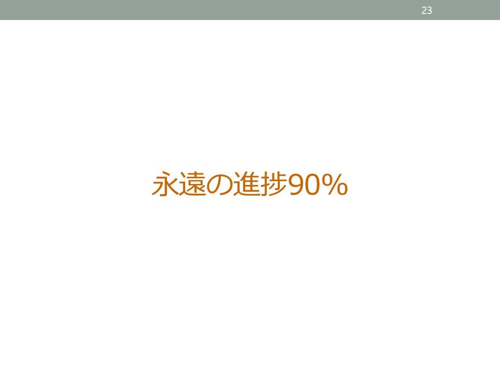 永遠の進捗90% 23