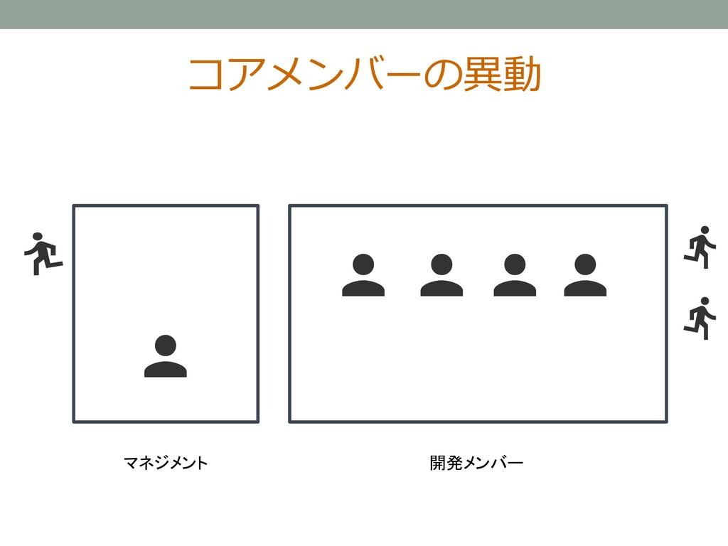 コアメンバーの異動 マネジメント 開発メンバー