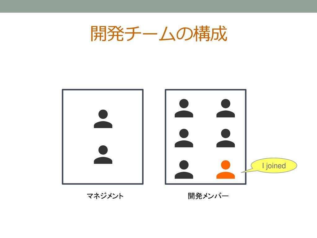 開発チームの構成 マネジメント 開発メンバー I joined