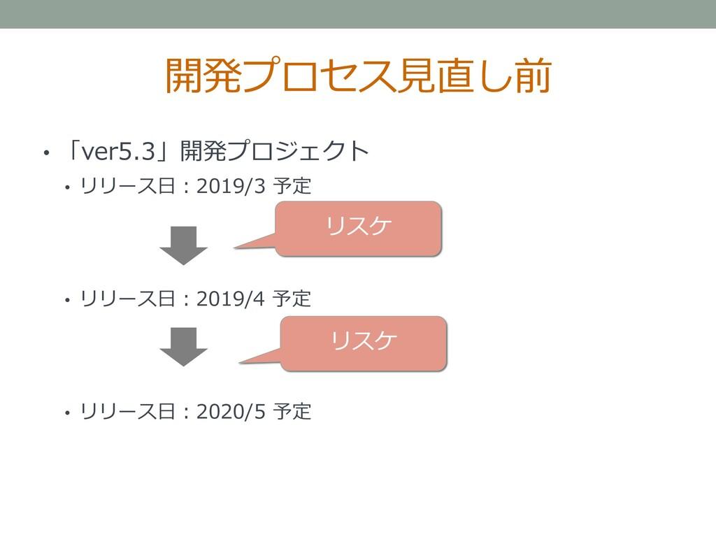 開発プロセス見直し前 • 「ver5.3」開発プロジェクト • リリース日:2019/3 予定...