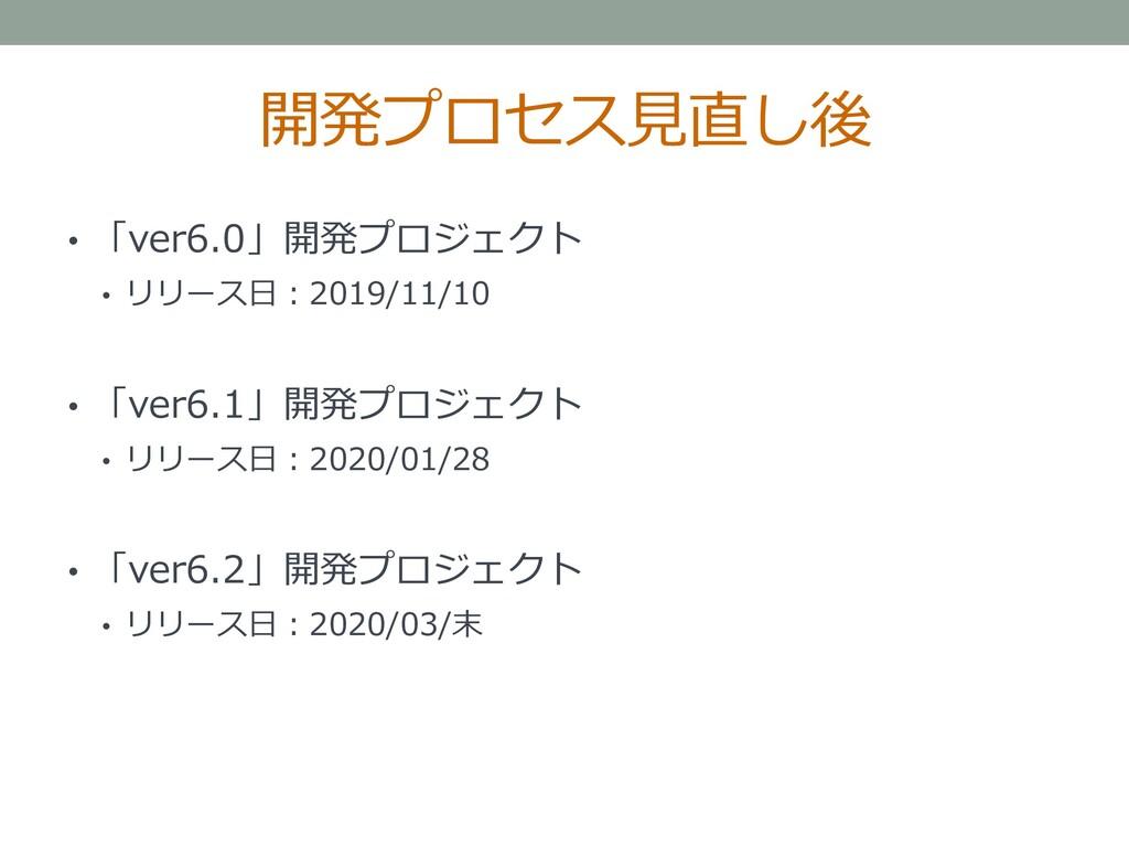 開発プロセス見直し後 • 「ver6.0」開発プロジェクト • リリース日:2019/11/1...
