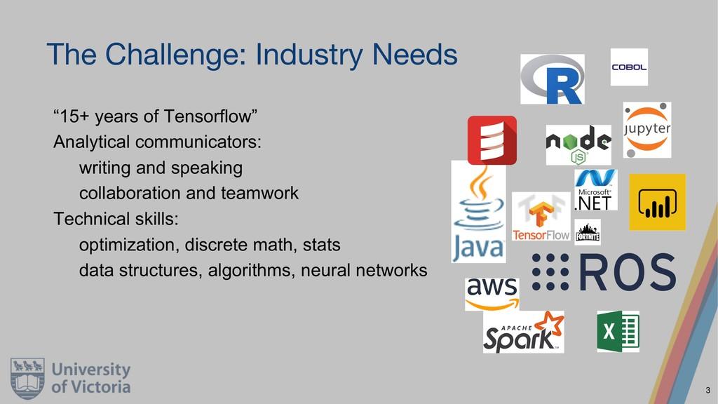 """The Challenge: Industry Needs """"15+ years of Ten..."""