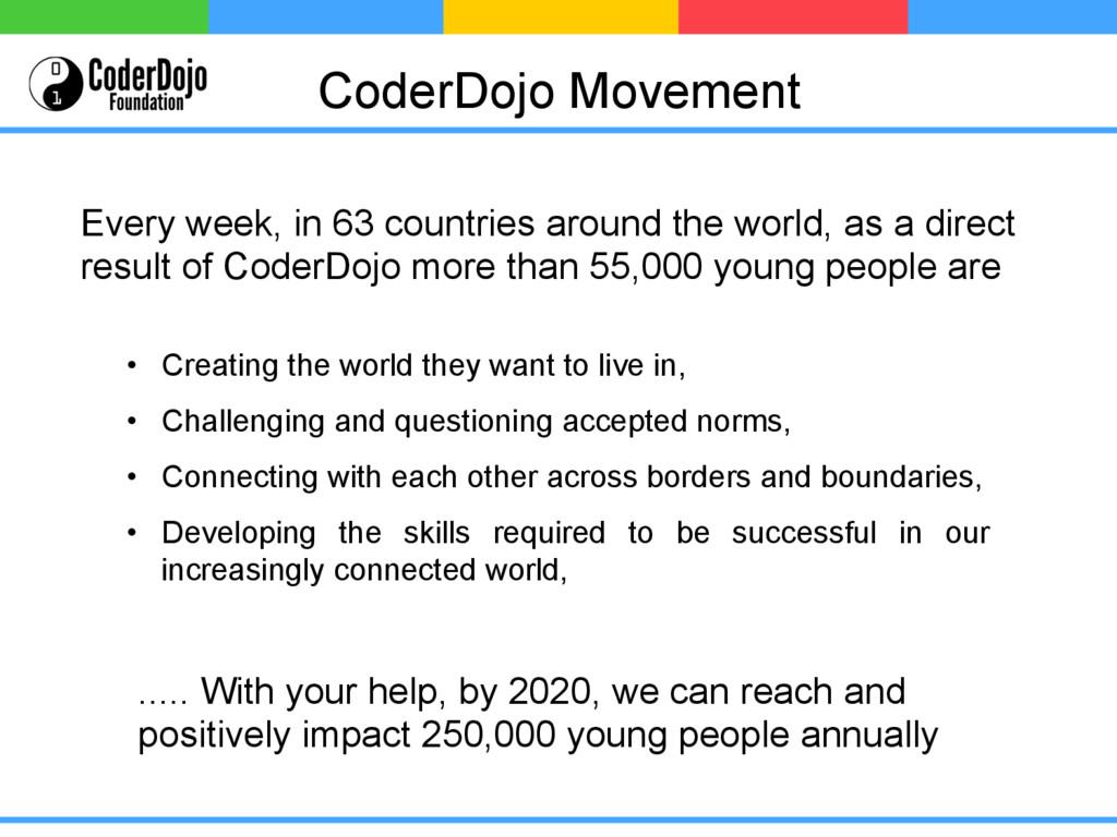 CoderDojo Movement • Creating the world they w...