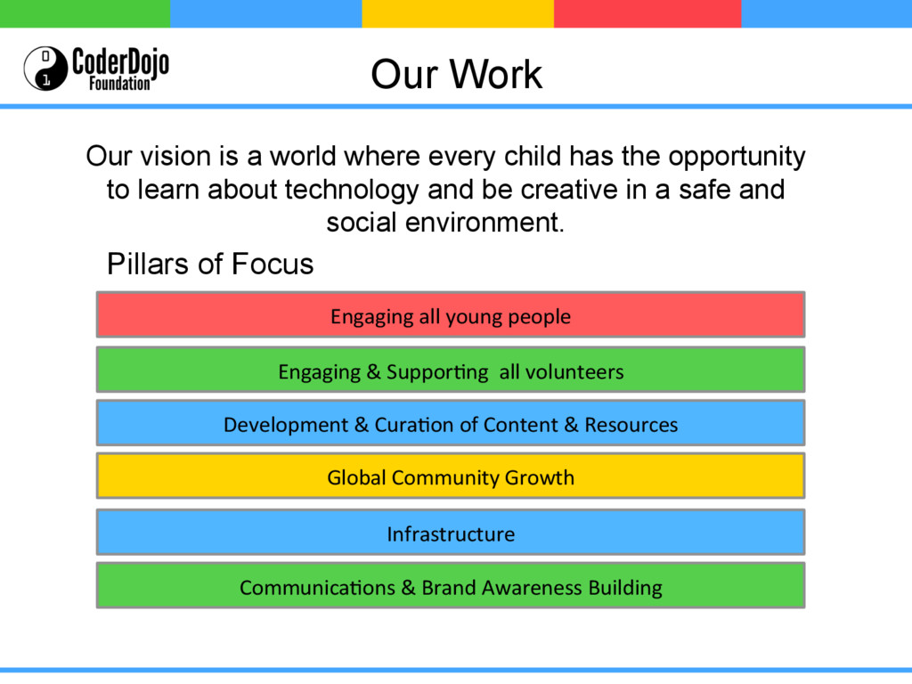 Our Work Engaging all young people ...