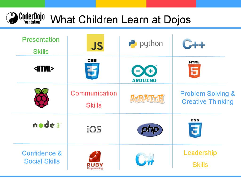 What Children Learn at Dojos Leadership Skills ...