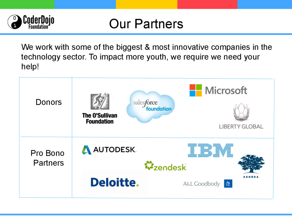 Donors Pro Bono Partners Our Partners We work w...
