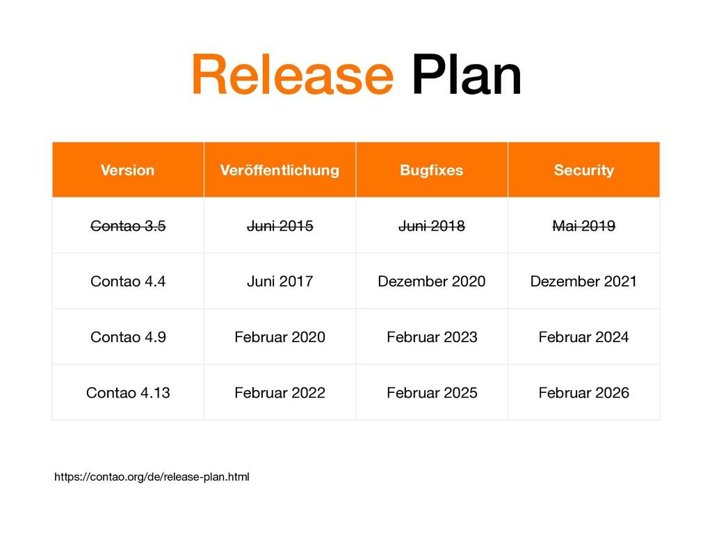Version Veröffentlichung Bugfixes Security Contao...