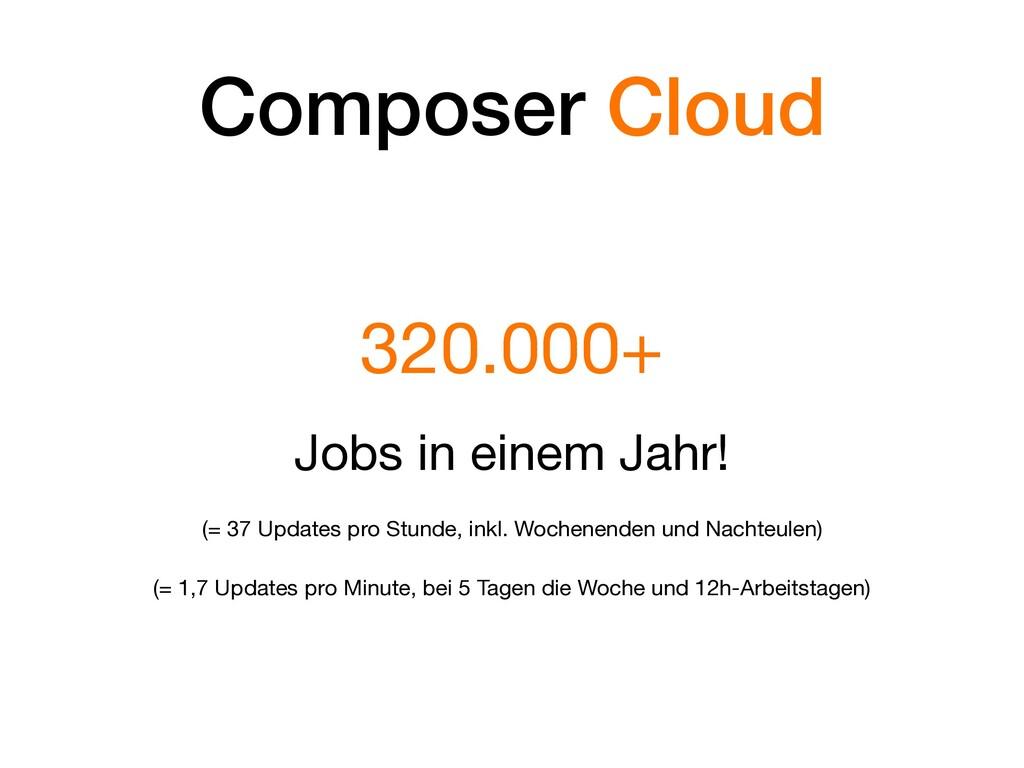 320.000+  Jobs in einem Jahr!  (= 37 Updates pr...