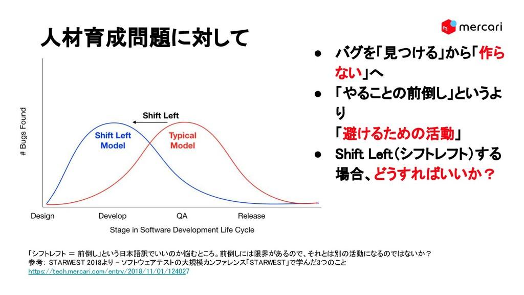 「シフトレフト = 前倒し」 いう日本語訳 いい か悩む ころ。前倒し 限界がある 、それ 別...