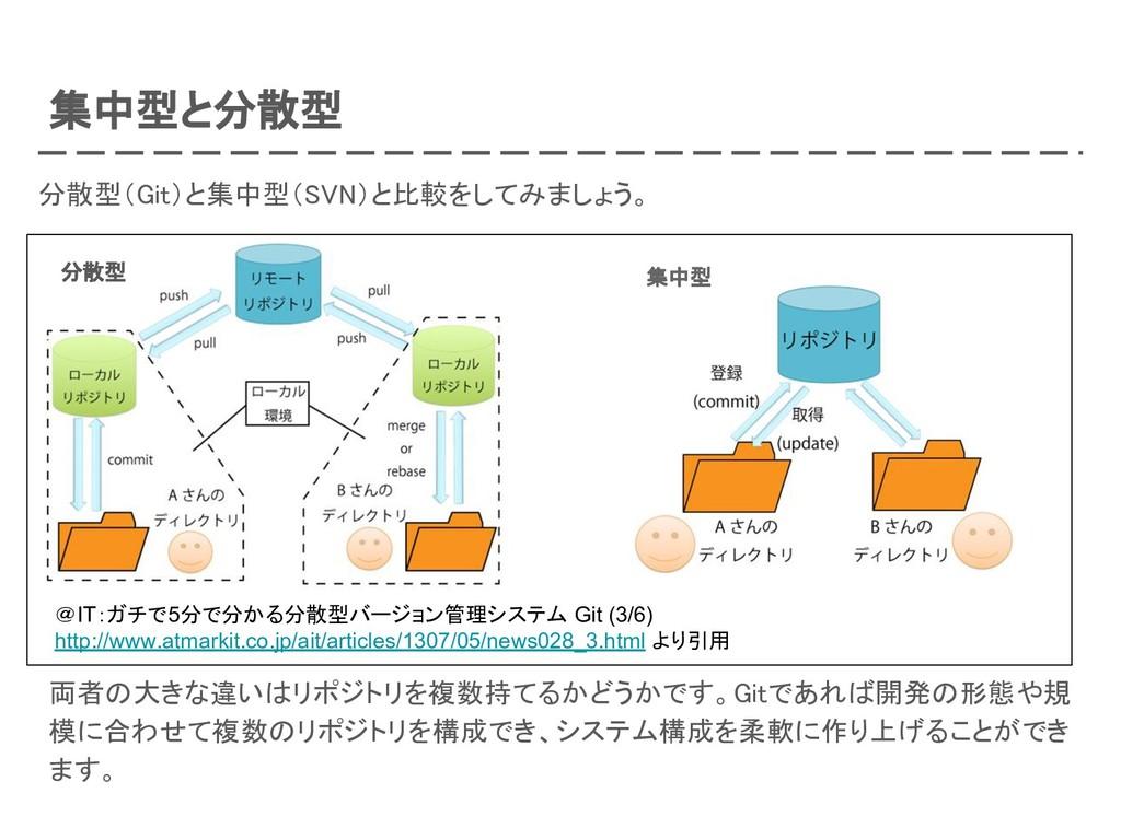集中型と分散型 分散型(Git)と集中型(SVN)と比較をしてみましょう。 分散型 集中型 両...
