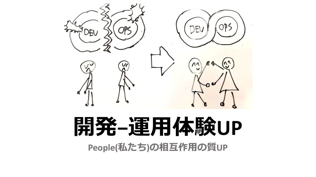 − UP People() UP