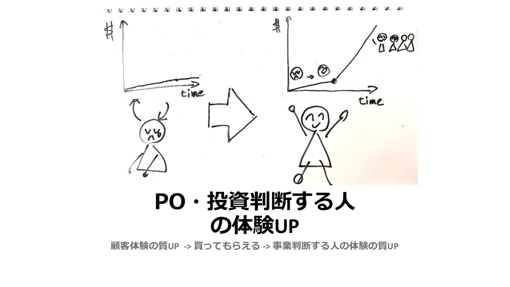 UP UP ->    -> ...