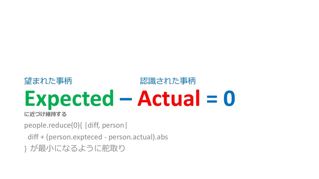 Expected – Actual = 0  p...