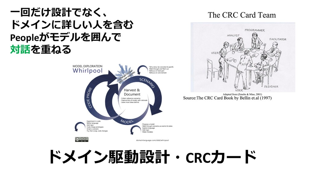"""%""""CRC  """"  &# People..."""
