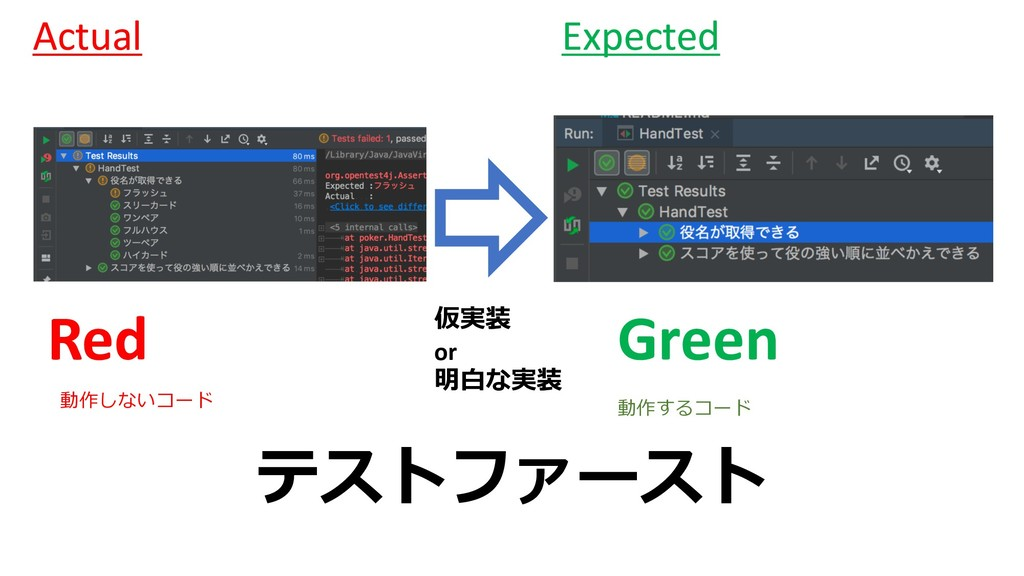 Red Green   or    Expected Actual...