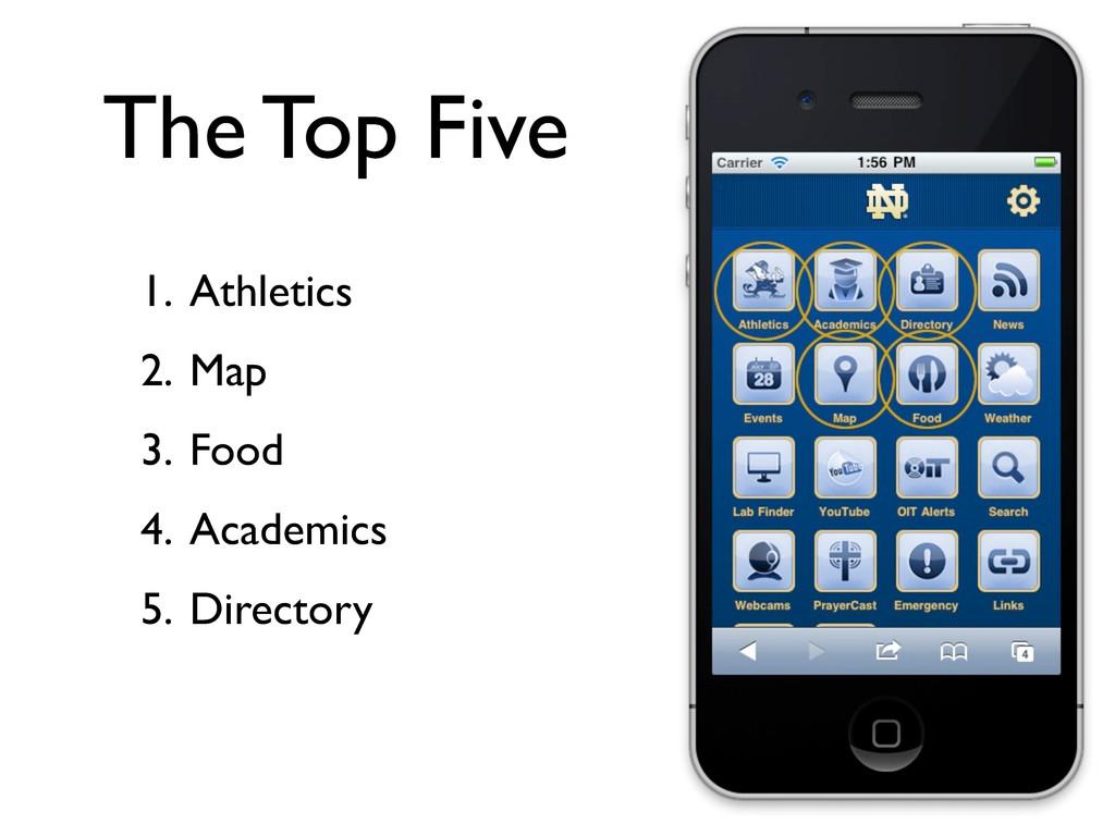 The Top Five 1. Athletics 2. Map 3. Food 4. Aca...