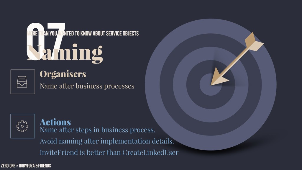 07 Name after steps in business process. Avoid ...