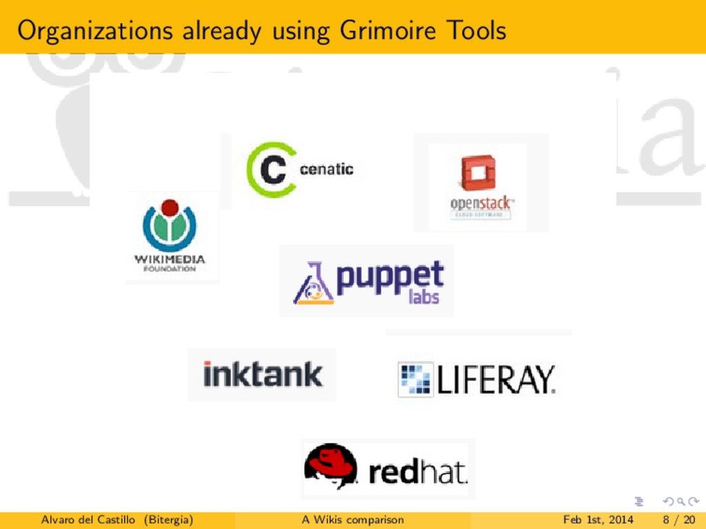 Organizations already using Grimoire Tools Alva...