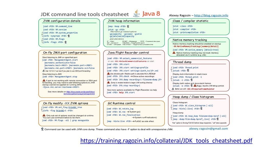 JVM configuration details jcmd <PID> VM.command...